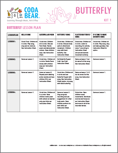 14-KIT-1_Butterfly_Lesson_Plan_